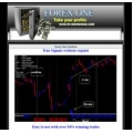 Forex One System with Brandy expert advisor